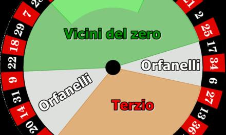 Vincere alla roulette on.line con le strategie:orfanelli,il terzio o vicini del 0