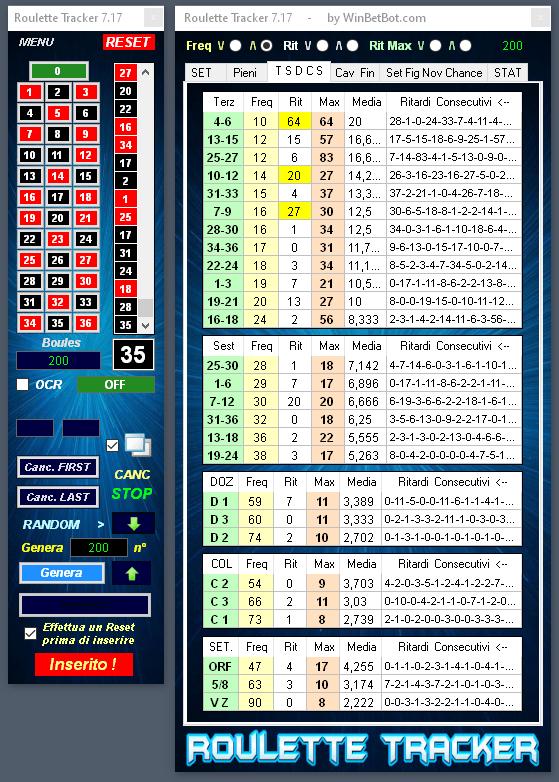 Sistemi per vincere alla roulette on-line ,analisi in tempo reale