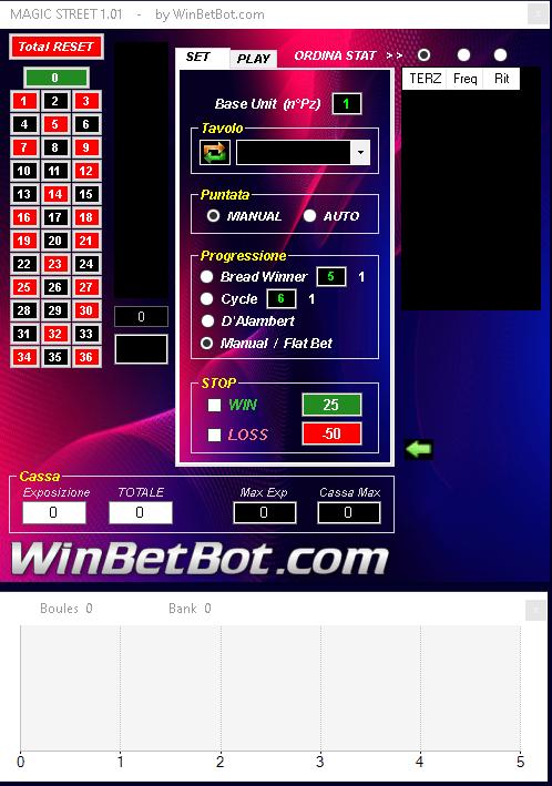 come posso vincere alla roulette online